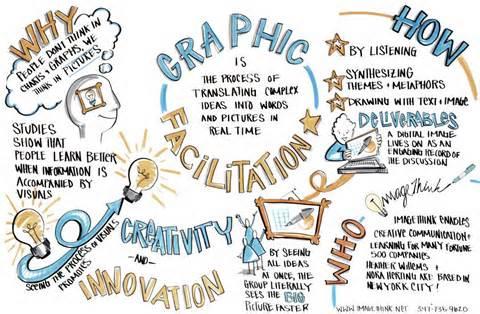 Graphic Design History A Critical Guide Free Pdf